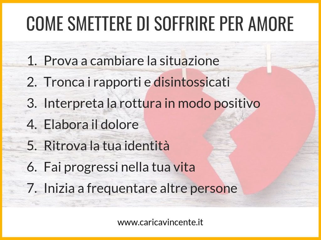 Online dating titoli intelligenti