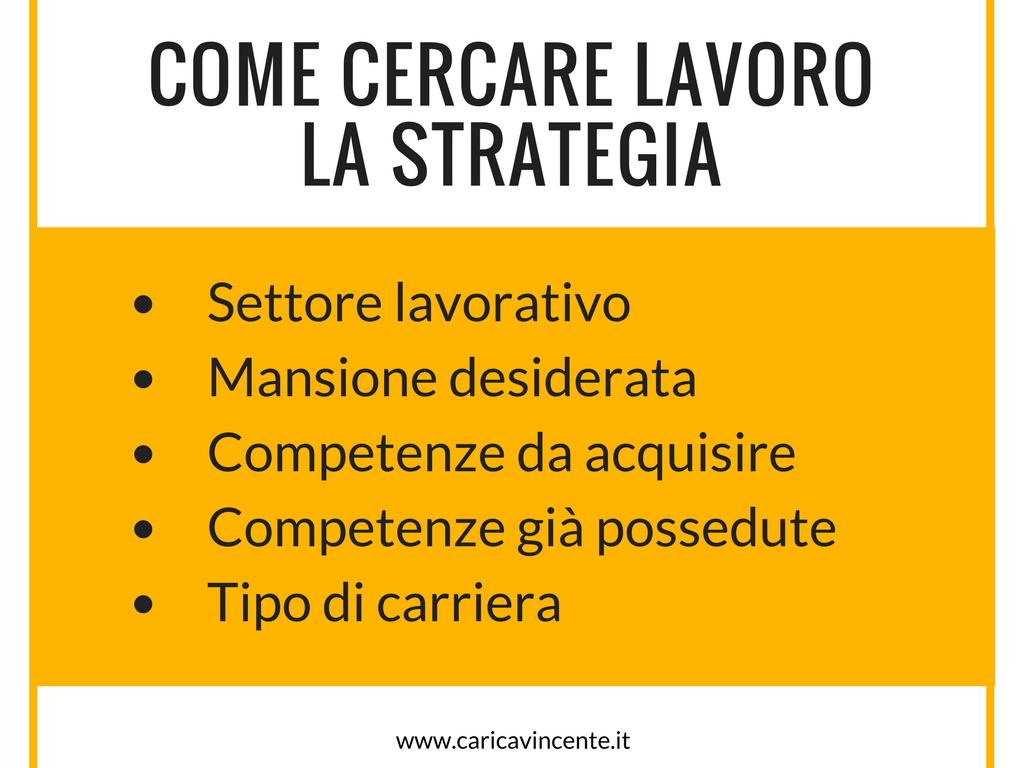 come cercare lavoro la strategia