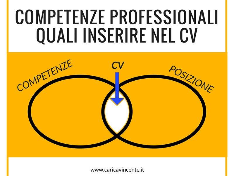 competenze professionali cv cosa scrivere
