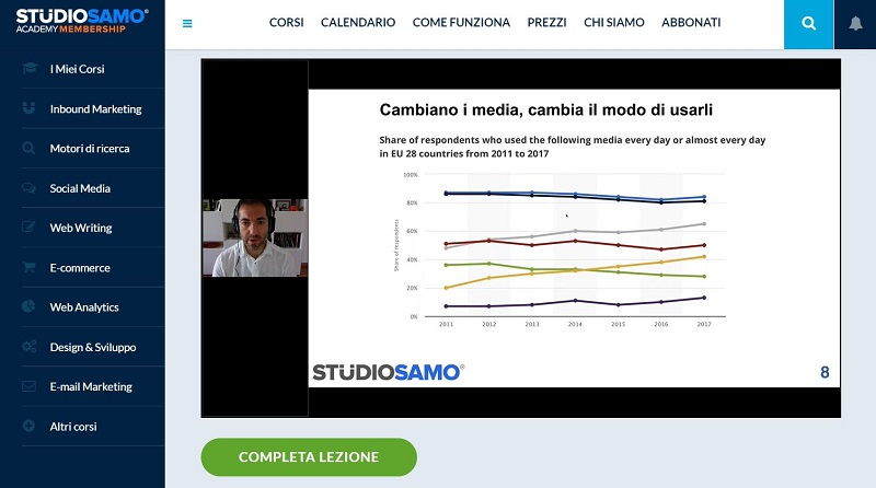 instagram strategy studio samo