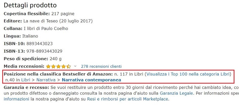best seller ranking amazon fba