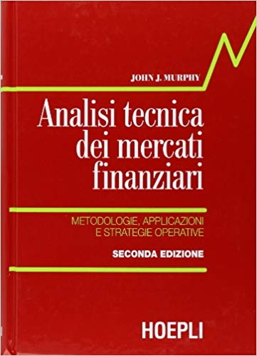 analisi tecnica dei mercati finanziari