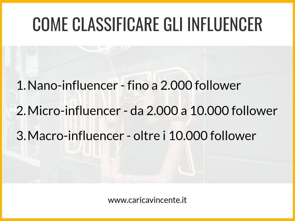 instagram stories influencer