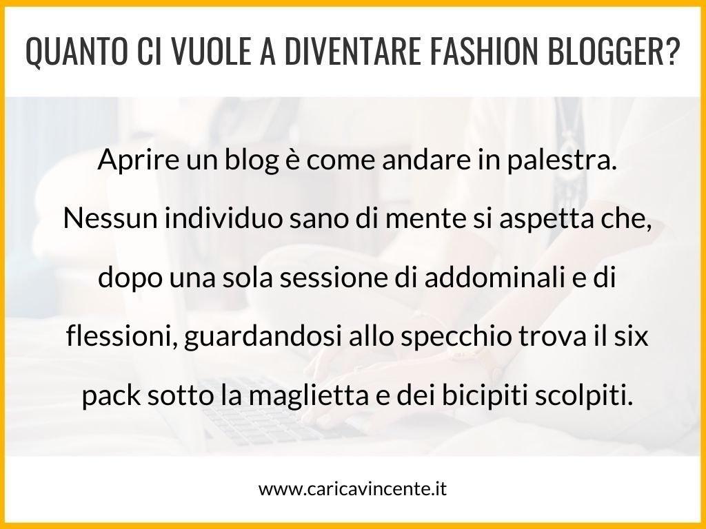 quanto tempo ci vuole a diventare fashion blogger