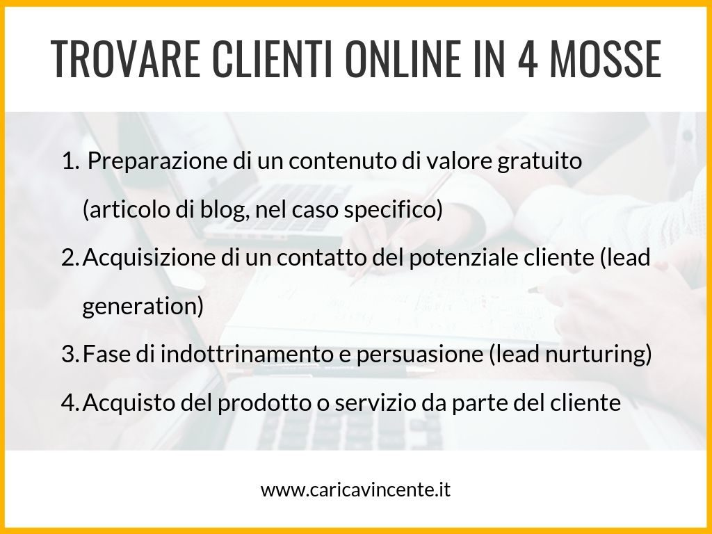 trovare clienti online in 4 mosse